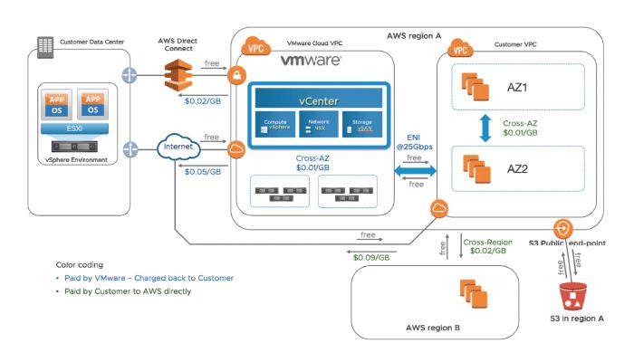 news-vmware-diagram.png