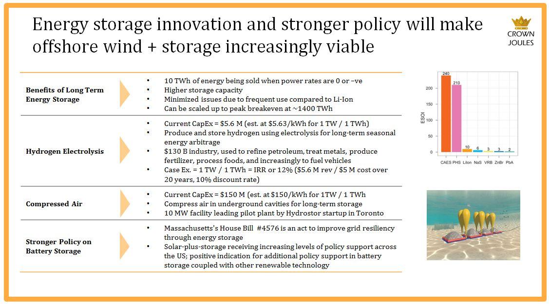 energy storage_policy_final.JPG