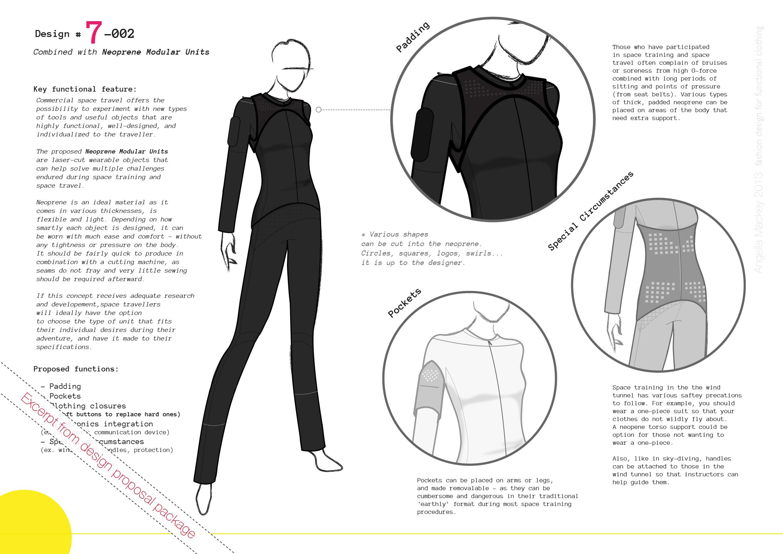 Spacewear_3suits_neoprene-01.jpg