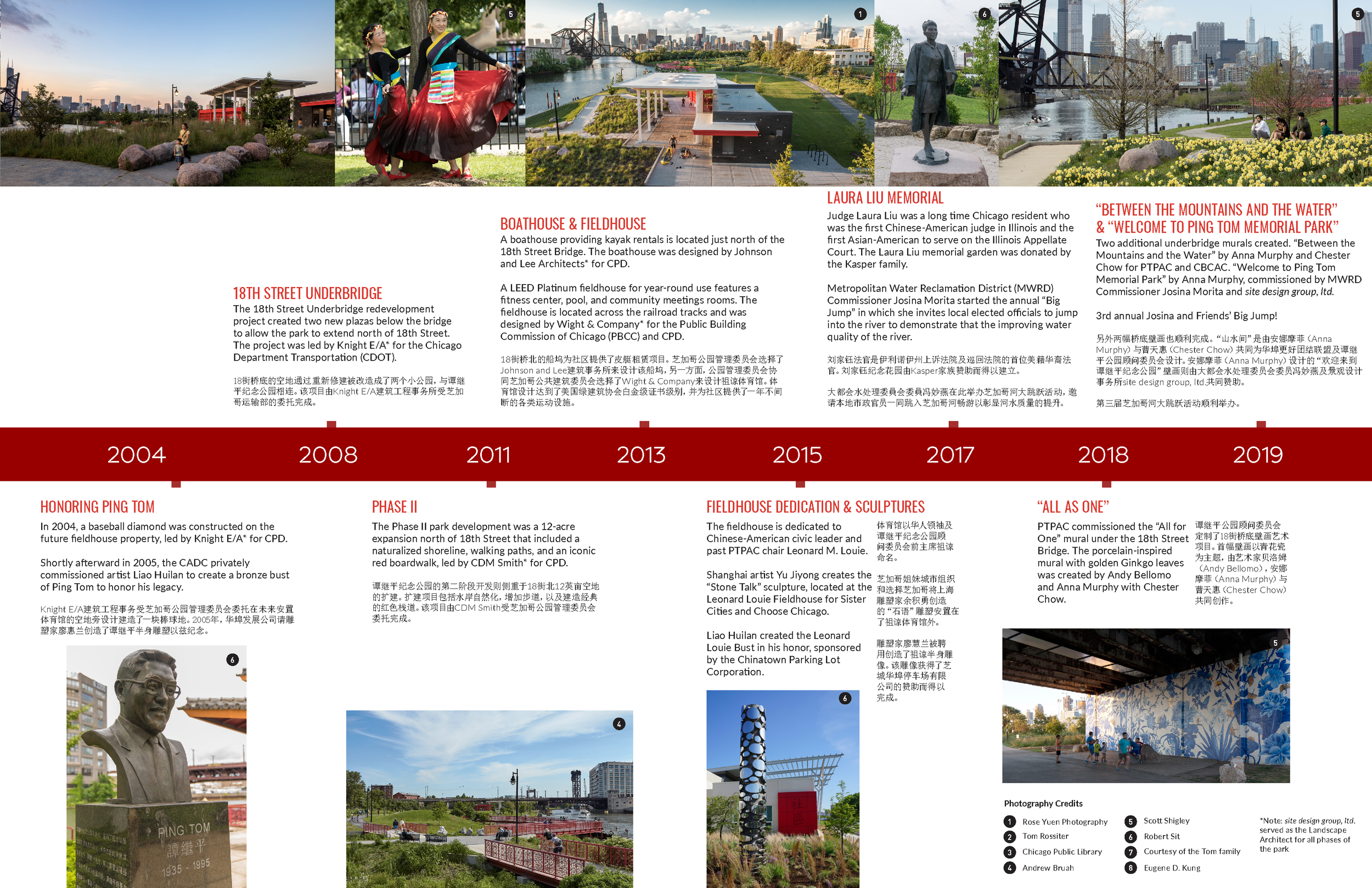5128_20190830_Timeline Boards_11x17_CHN_Page_2.png