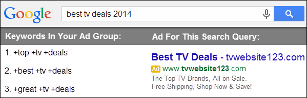 how-dynamic-keyword-ads-work.jpg