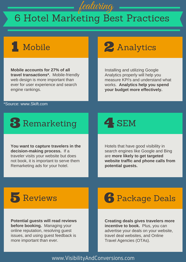 Online-Advertising-Strategies-for-Hotels-Infographic.png
