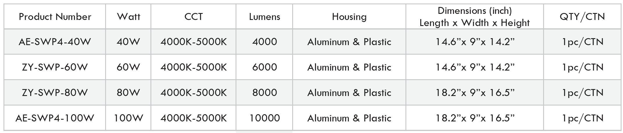 wall pack specs.png