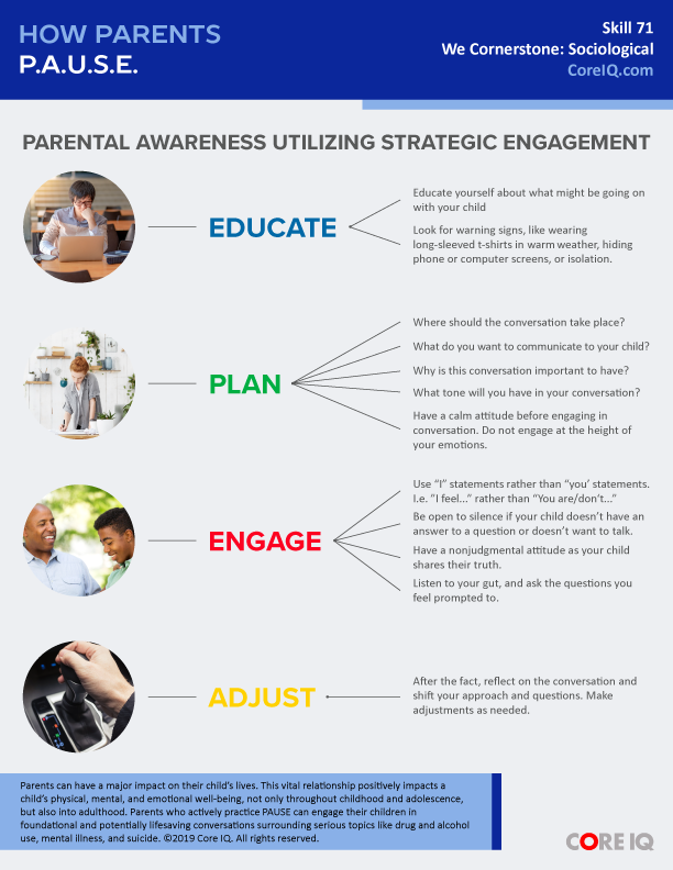 Skill 71: How Parents P.A.U.S.E.