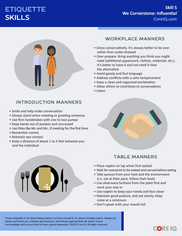 Skill 5: Etiquette Skills