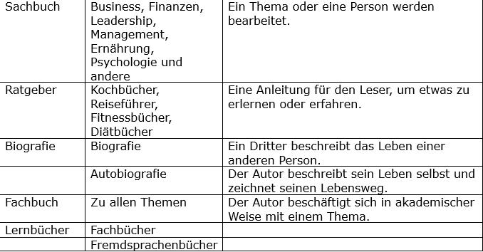 Sachbuch Kategorien