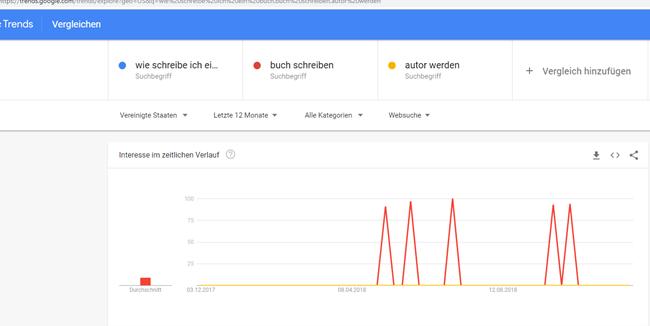 grafik buchschreiben.png