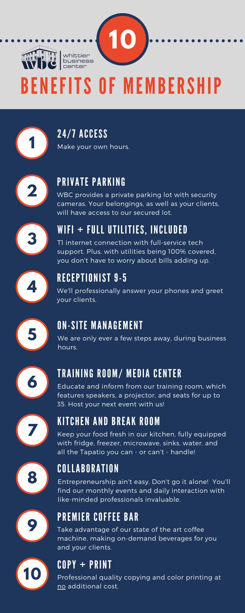 10 Benefits of Membership (1).png