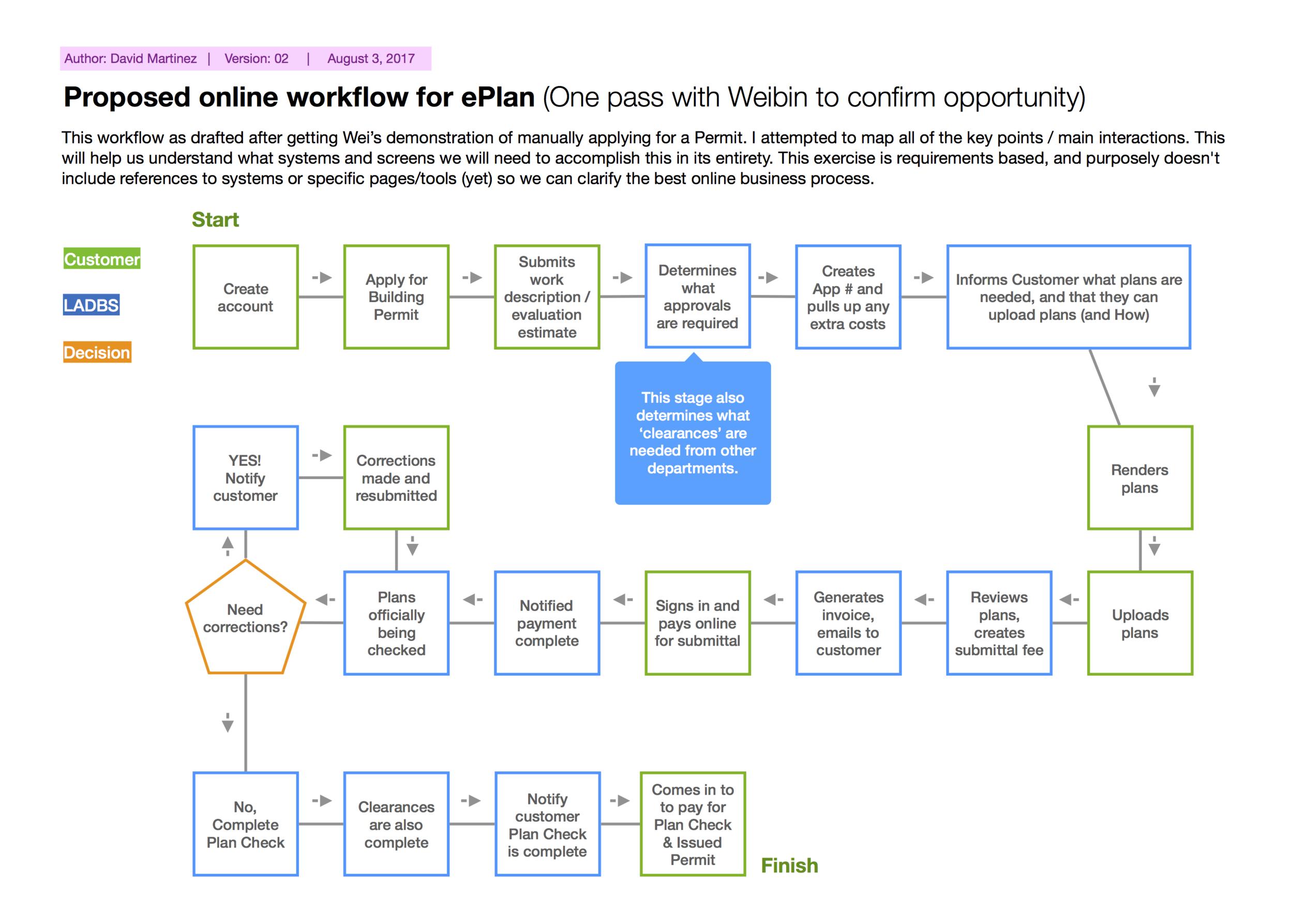 ePlan-Digital-Workflow.v2.png