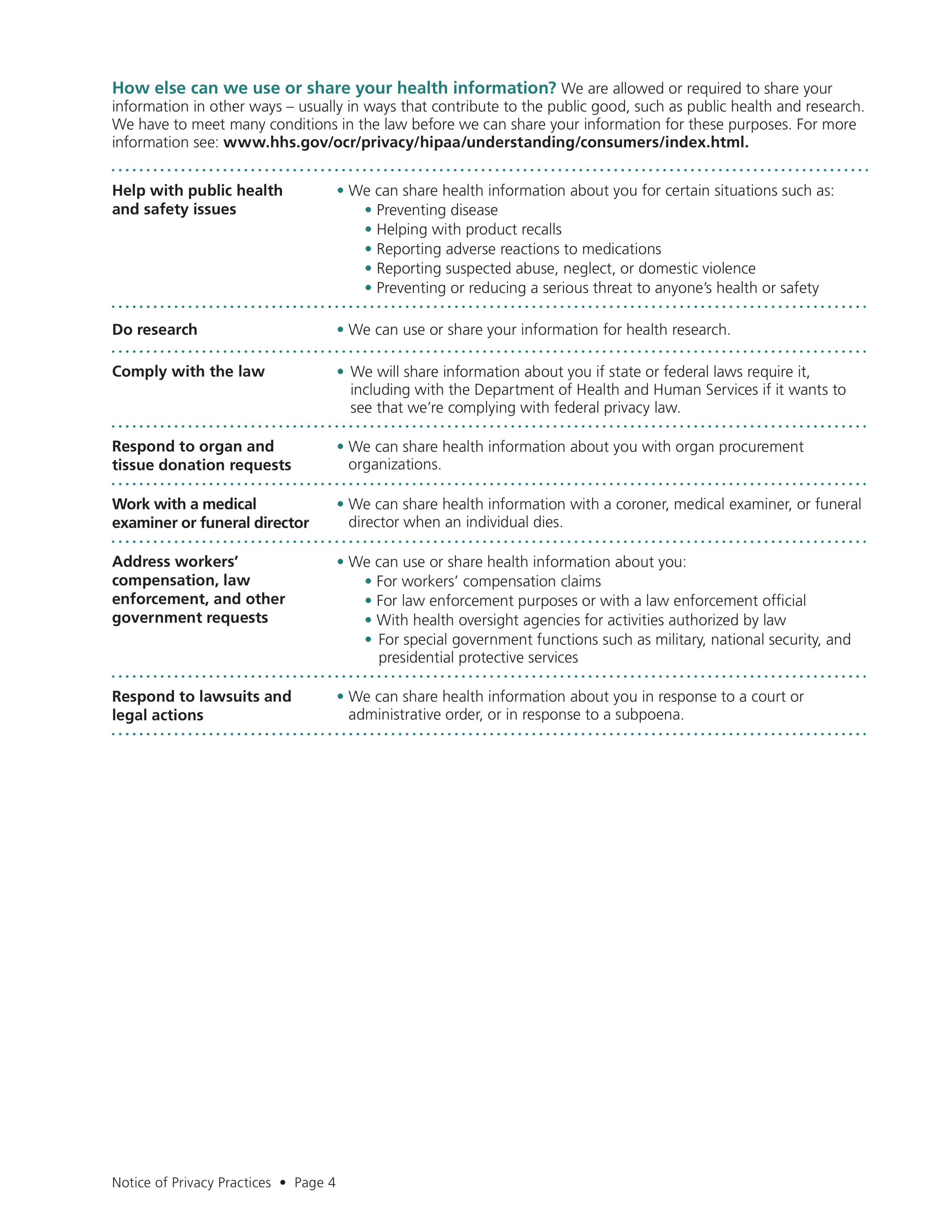 Notice of Privacy Practices 4.png