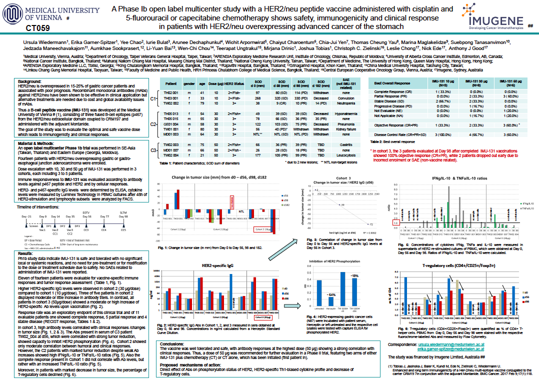 SS_Poster AACR final 27_3_19.png