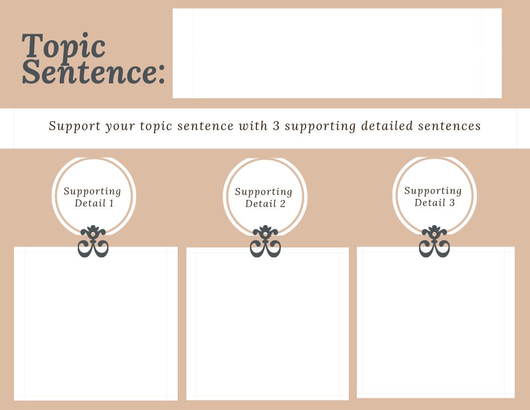 Topic Sentence_.jpg