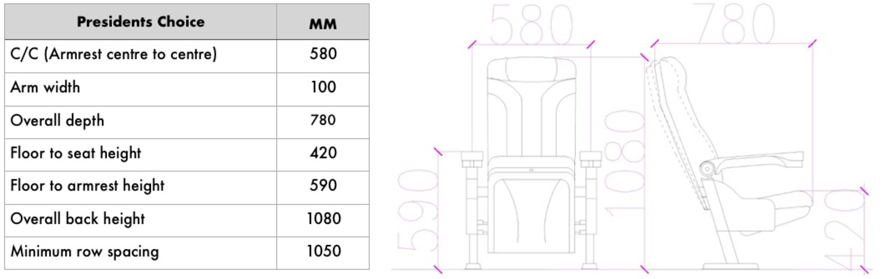 preseidents choice cinema seating.jpg