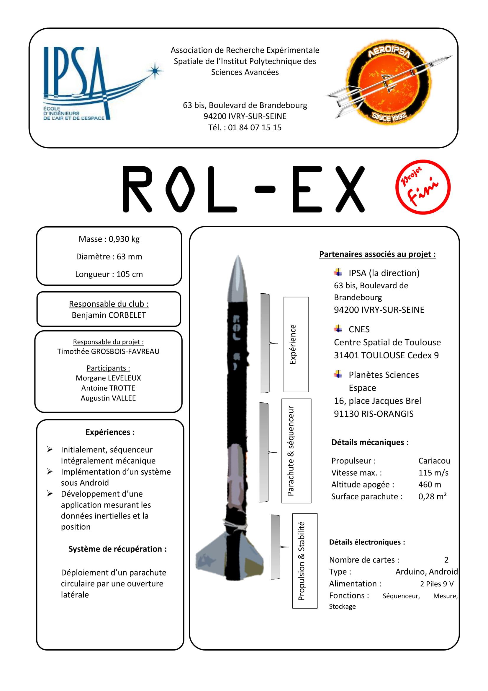 2017 Fiche Signalétique Rol-Ex-1.jpg