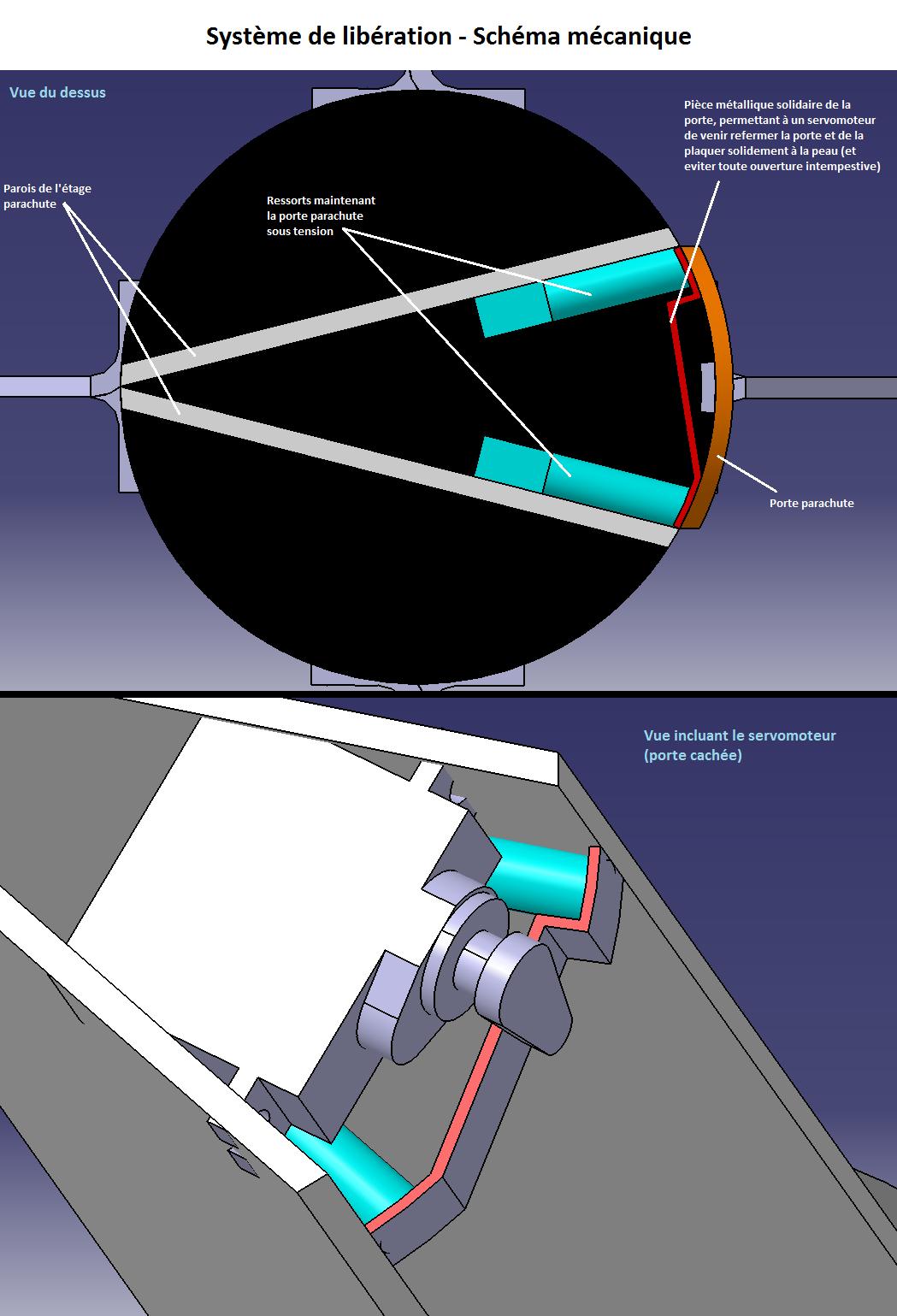SchémaMécaniqueLibération.png