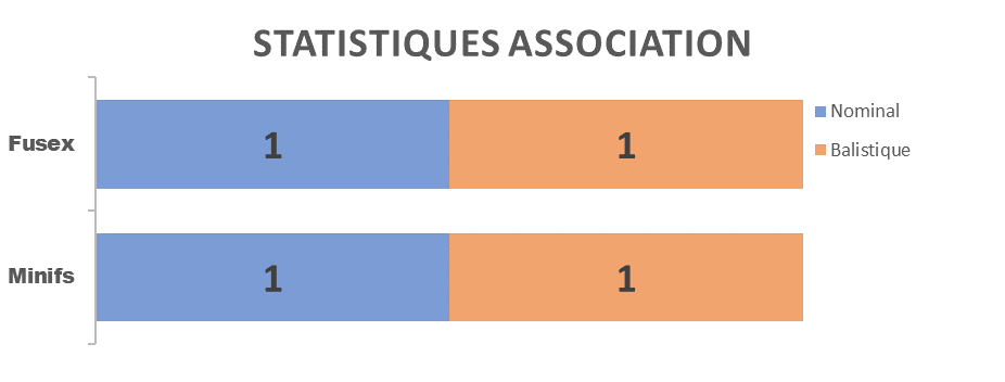 stats_2006_asso.png