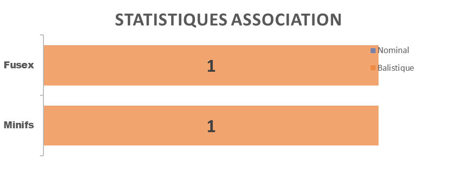stats_2008_asso.png