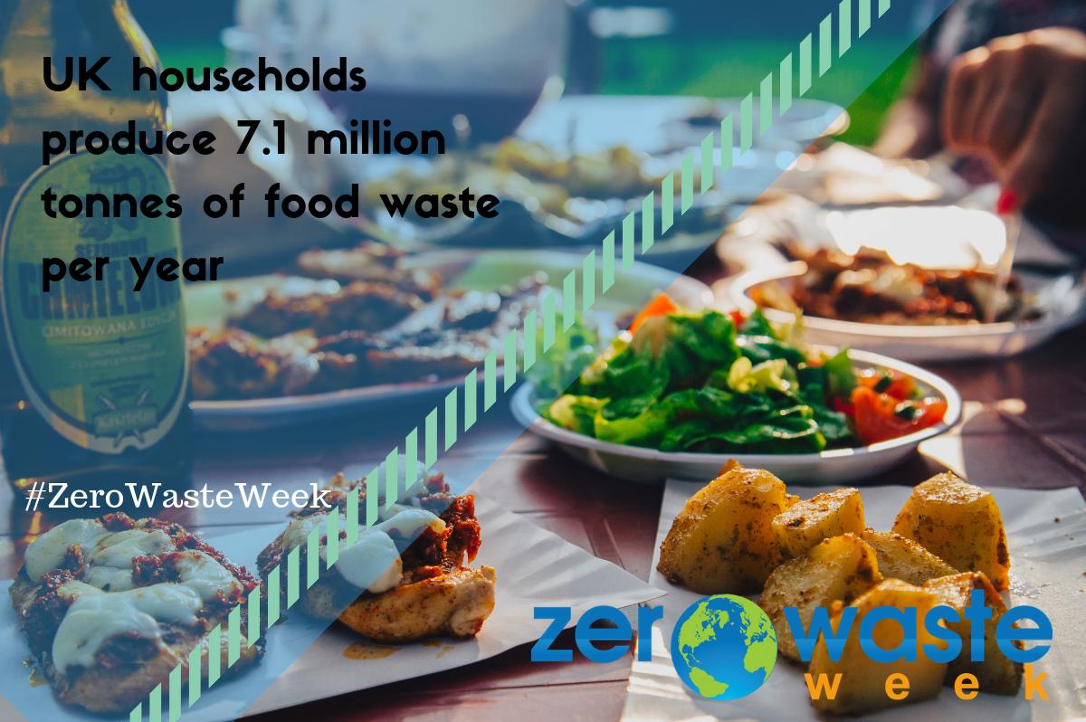 7.1-million-tonnes-of-food-waste.png