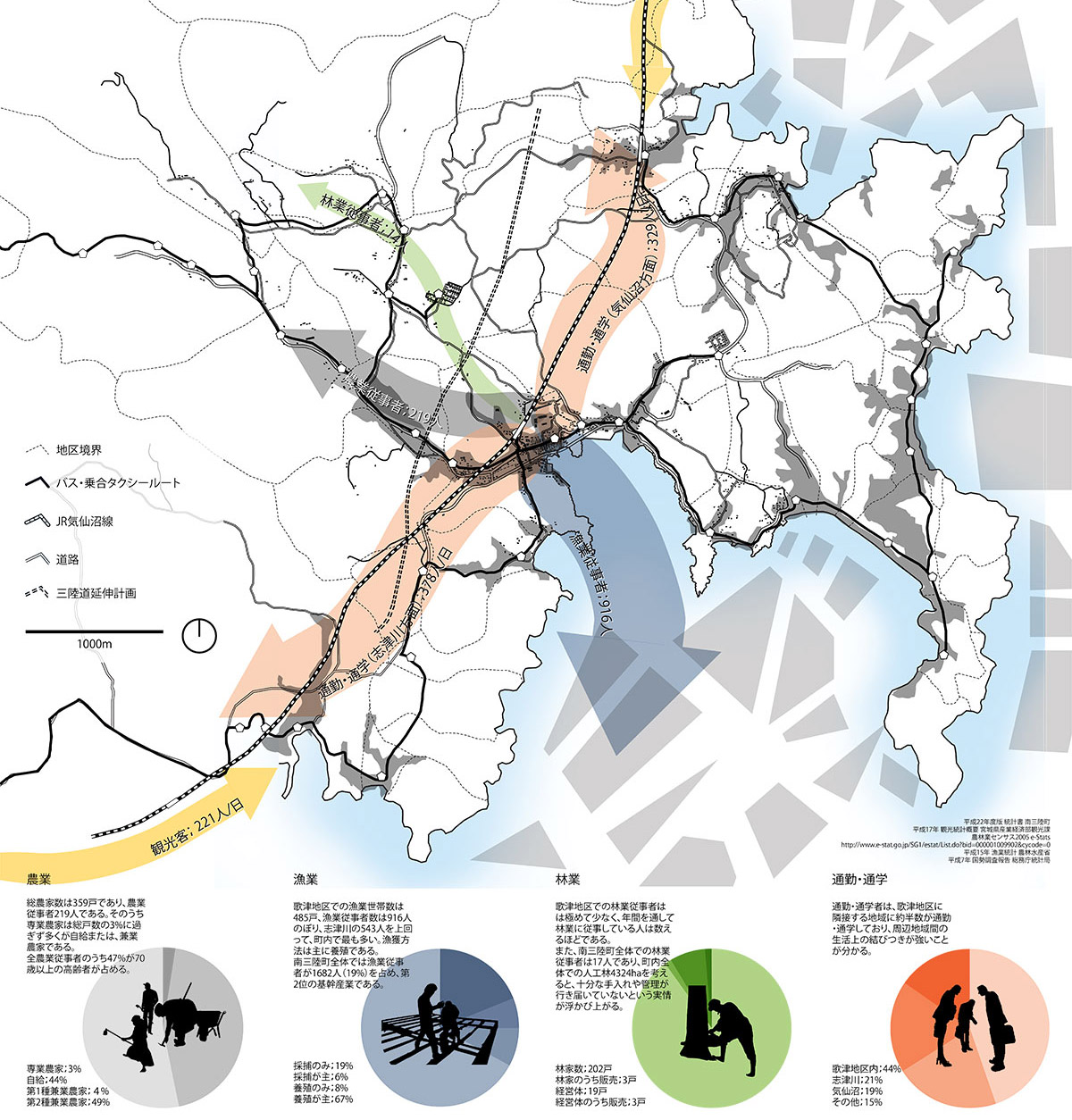 A map detailing the former livelihoods and commute patterns of Utatsu residents.