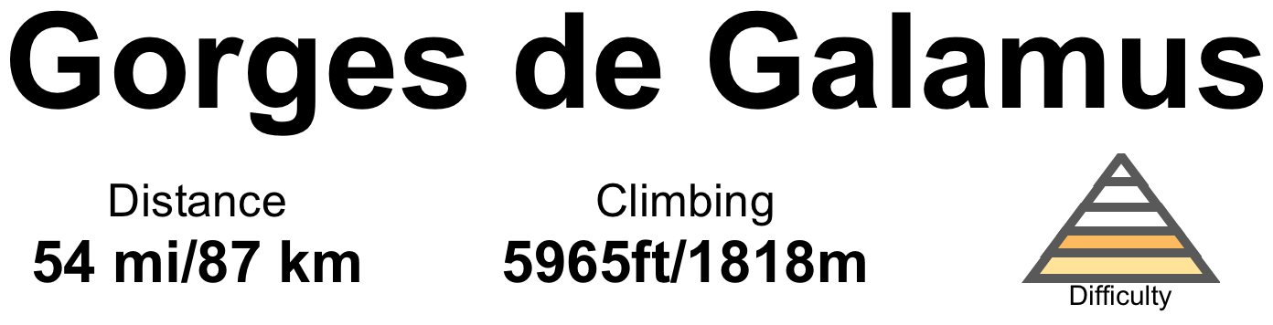 Gorges Ride Info.png