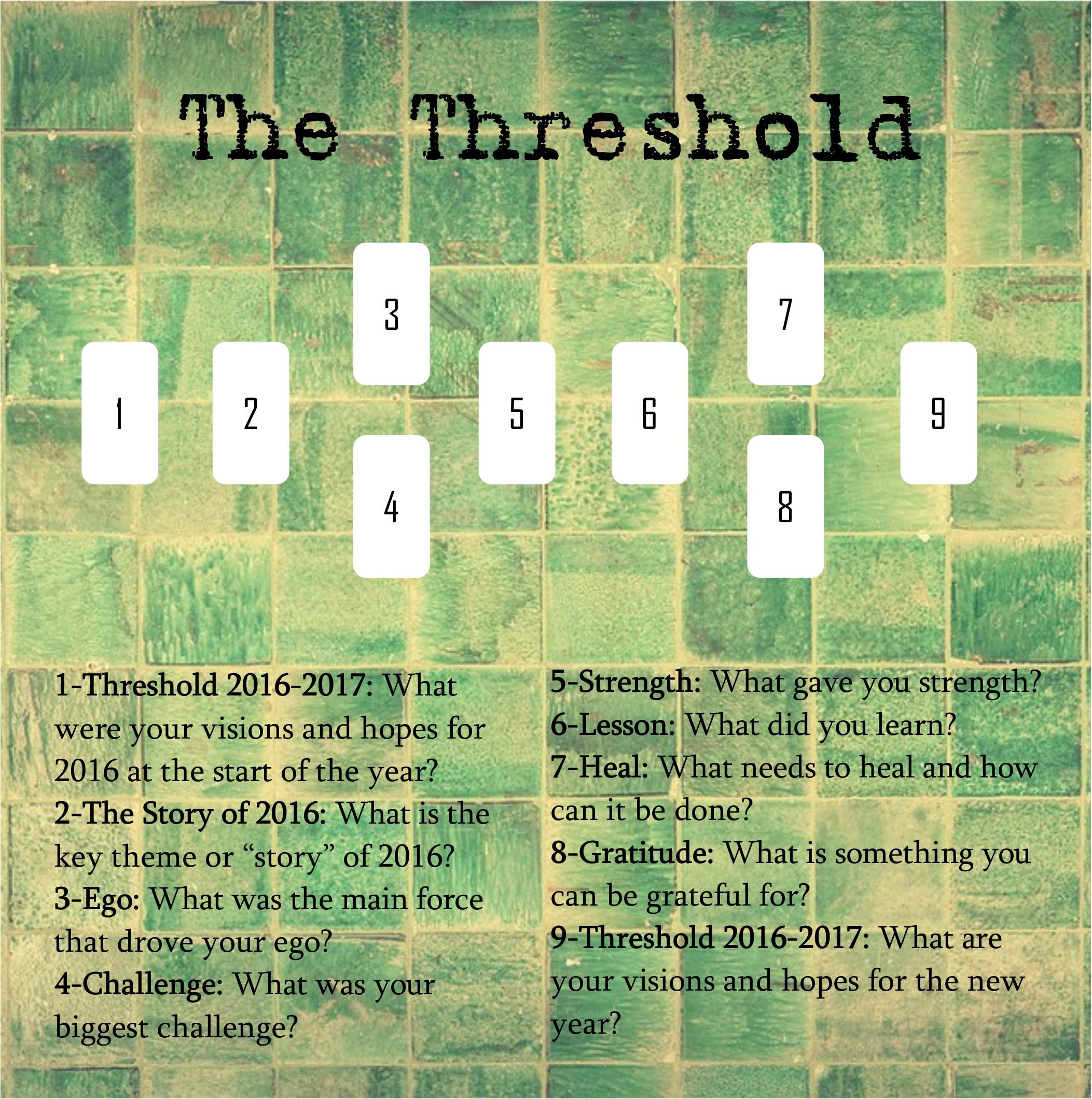 Threshold Year End Spread.jpg
