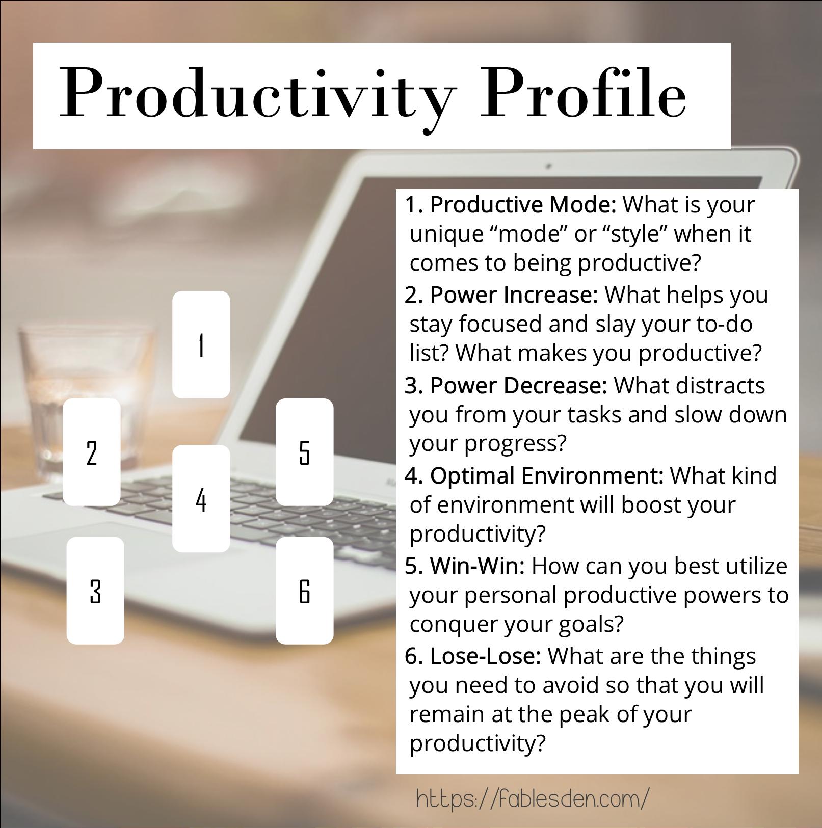 Productivity Profile Spread.png