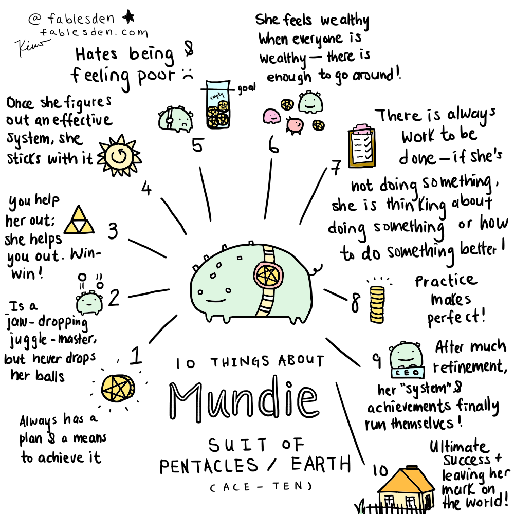 10 things about Mundie suit of pentacles 1-10.png