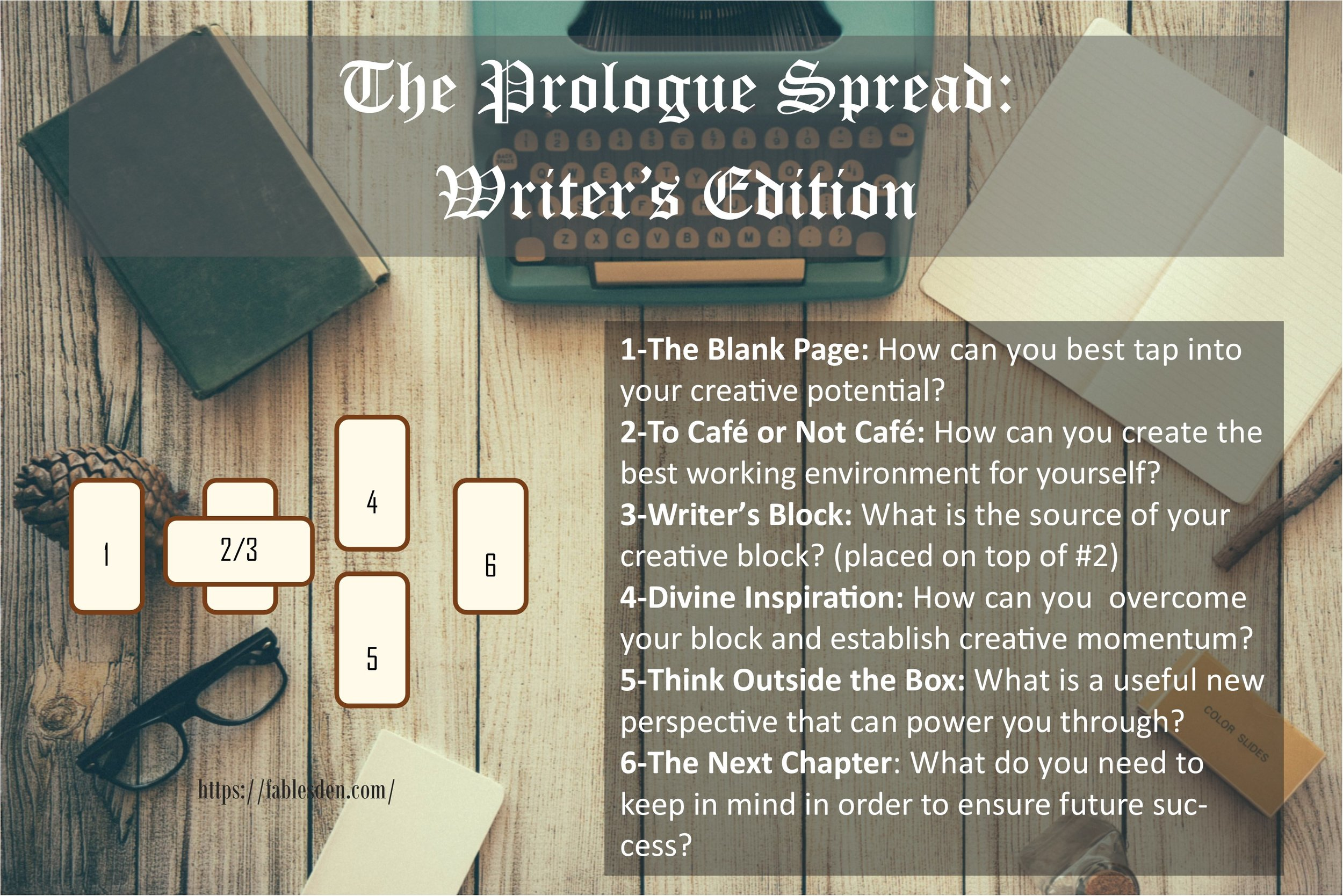 The Prologue Spread Writer's Edition.jpg