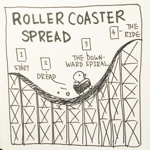 The Roller Coaster Spread - (for dealing with difficult emotions)Pitch by Rachel Motes1-Start: What is causing all the difficult emotions? What's the situation?2-Dread: What am I anticipating that is causing me dread? What am I fearing?3-The Downward Spiral: What is making my feelings escalate and how can I stop this downward spiral?4-The Ride: How do I ride through these emotional waves and arrive safely on the other side?