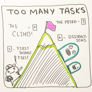 The Too Many Tasks Spread - Pitch by Gina Mercedes1-First Things First: What do I start with?2- The Climb: What's hard (or feels hard) but necessary?3-The Prize: Keep my eye on the prize! What am I trying to accomplish here?4-Distractions: Things I shouldn't be worried about right now