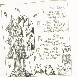Northwoods Empowerment Spread - Pitch by Laurie Jean1-The Bear: How can I ground myself in my strength?2-The Fox: How can I adopt to the situation swiftly and effectively?3-The Owl: How can I tap ito my own awareness and wisdom?4-The Hare: How can I be kind to myself and to others?