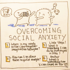 Overcoming Social Anxiety Spread - Pitch by Amanda Clayton1-Where is my overly (and negative) imagination taking me?2-How can I re-direct these negative energies?3-Little Steps! What is something I can do to push myself a little?4-Anchor: What is something or someone I can count on for safety?