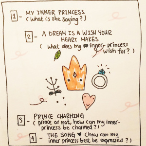 The Princess Spread - Pitch by Brit Ta Ny1-My Inner Princess: What is she saying?2-A dream is a wish your heart makes: What does my inner-princess wish for?3-Prince Charming: Prince or not, how can my inner-princess be charmed?4-The Song: How can my inner princess be expressed?