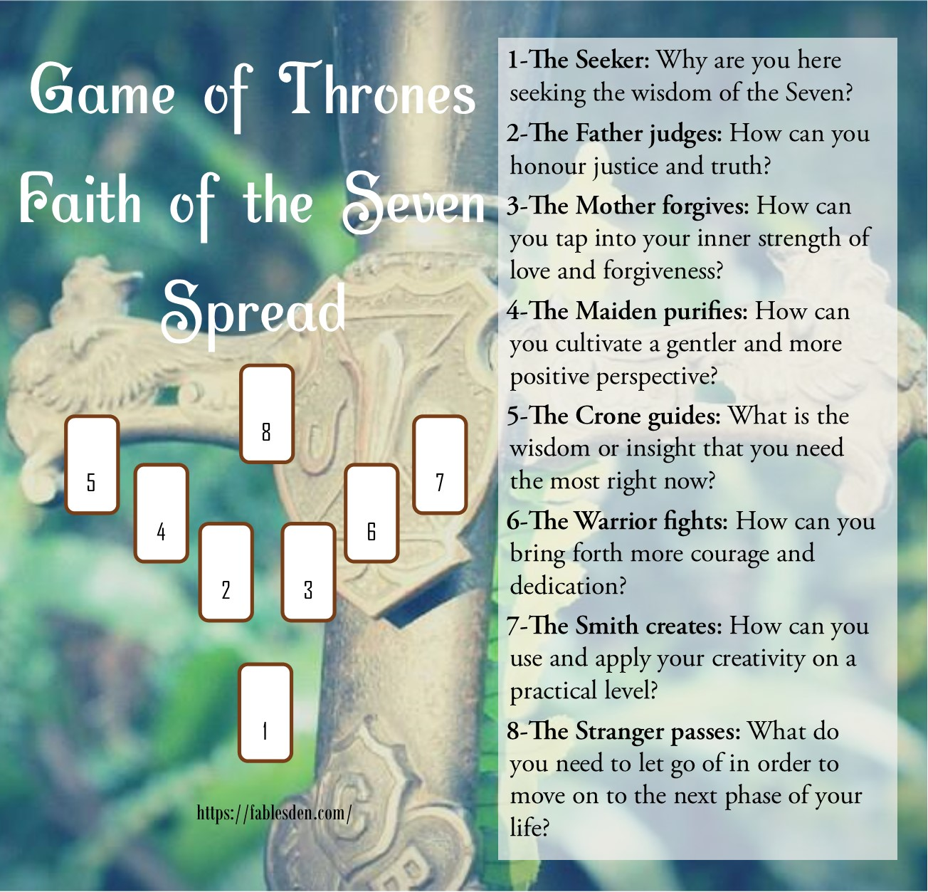 Game of Thrones-Faith of the Seven Spread Vers 2.jpg