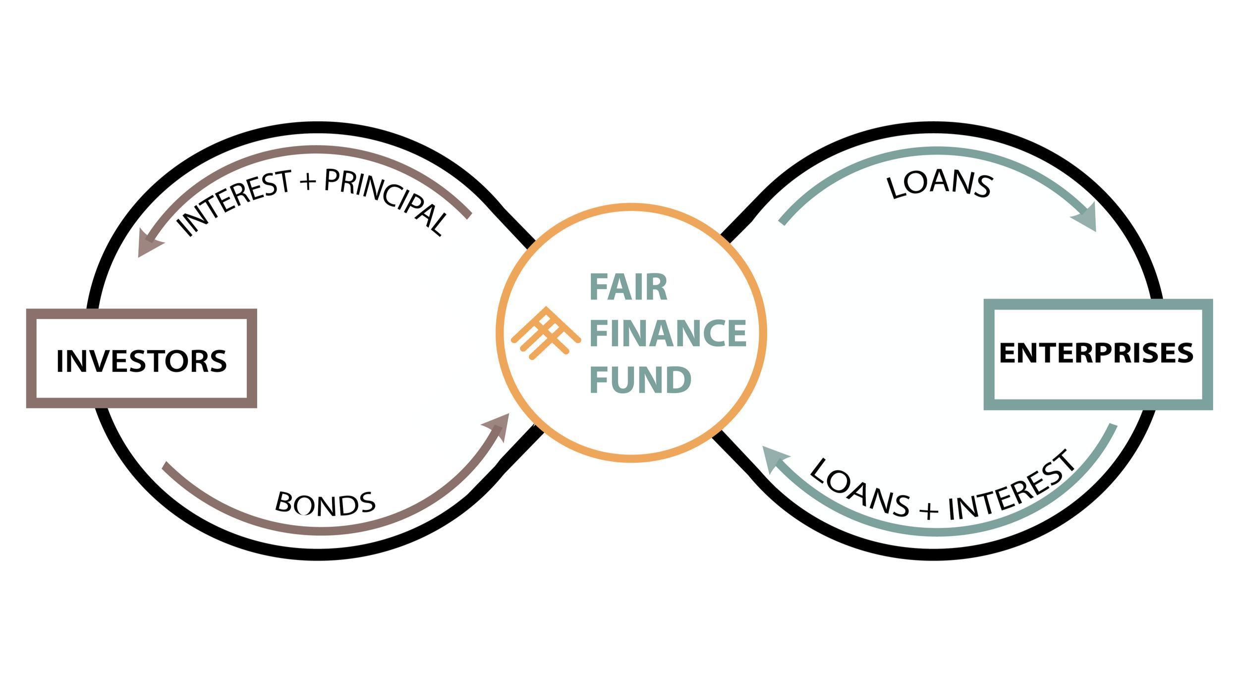 FFF+infographic3-03-02.jpg