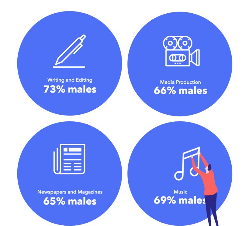 blog_gender_percent.png