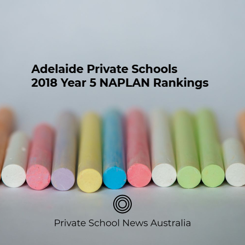 Private Schools Adelaide | Year 5 NAPLAN Results 2018