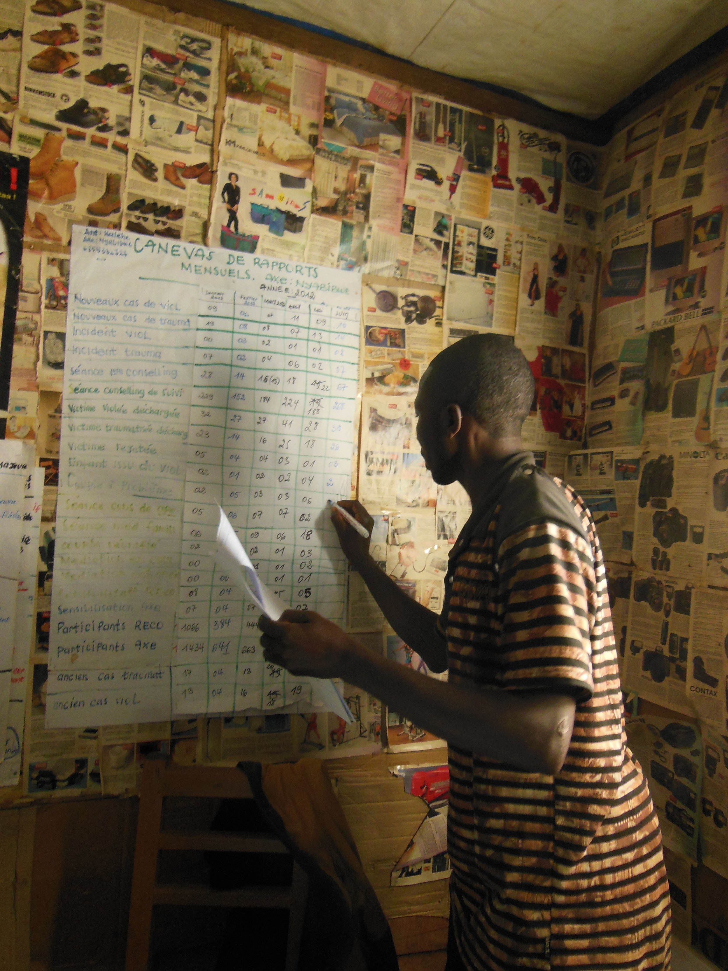 A colleague at a local NGO writes monthly statistics on the wall. In places without electricity, people rely on shared, written records to keep track of their operations