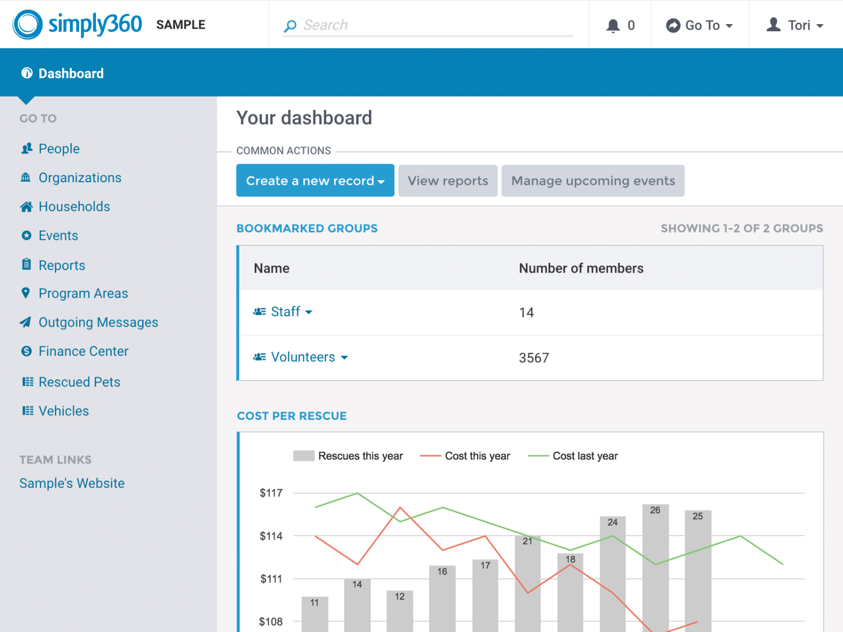 Sample Simply360 Dashboard.png