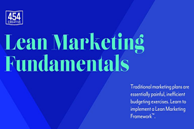 Lean Marketing Fundamentals Irvine.png
