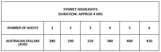 Sydney Private Tours Highlights.jpg