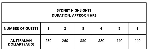 Sydney highlights pricing.jpg
