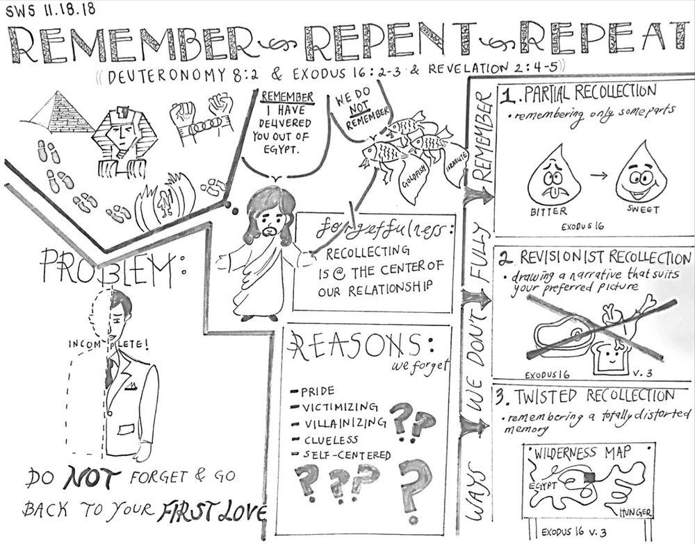 Nov 18 // Remember, Repent, Repeat