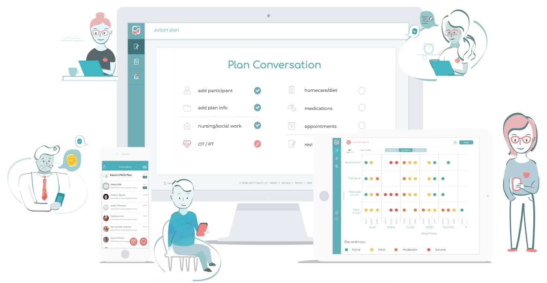 Care3-Platform-Illustrations.png