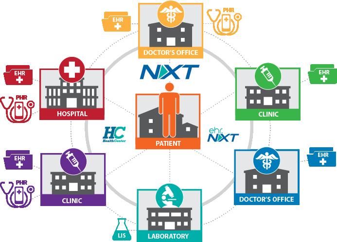 interoperabilityNXT1.png