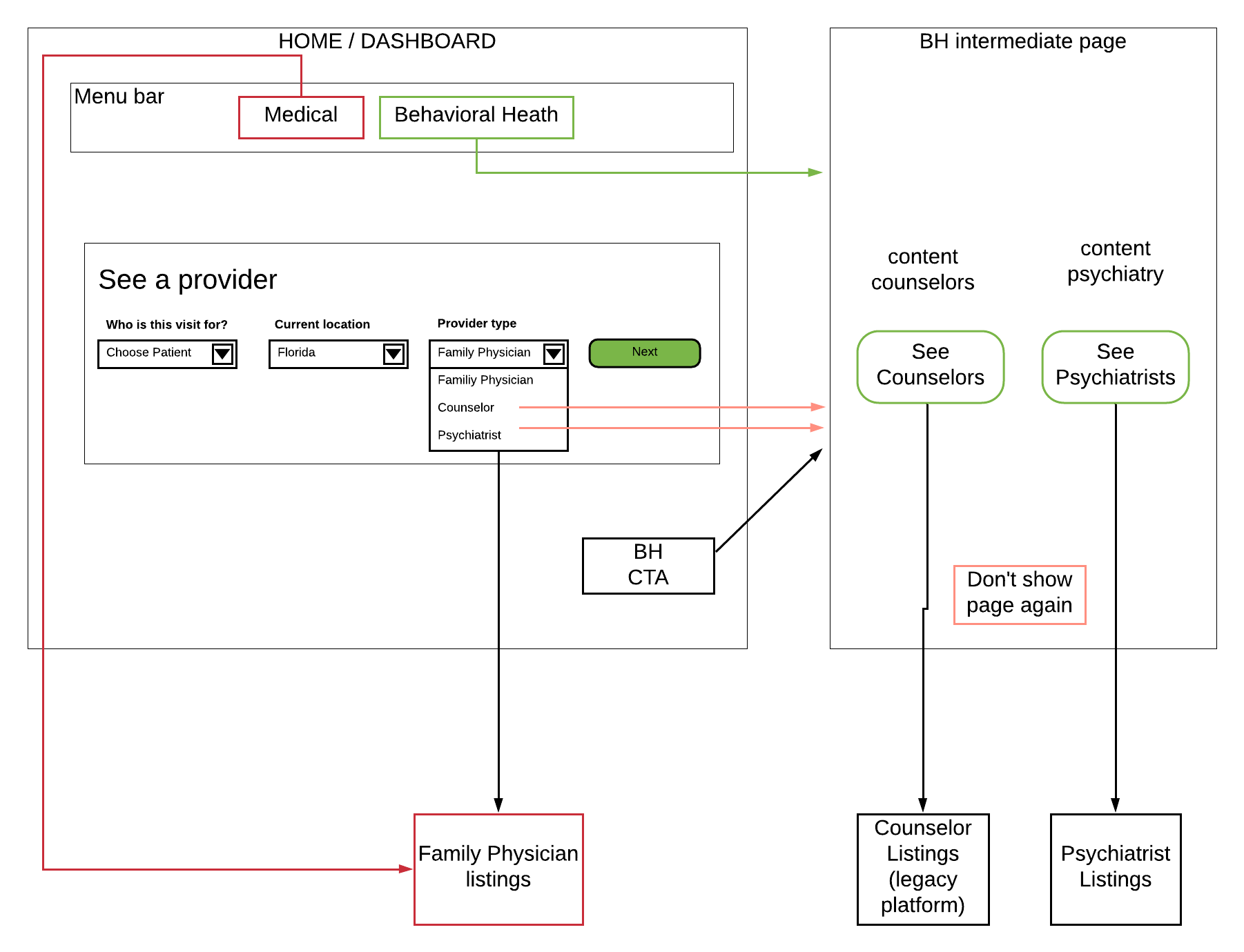 Master doc - Sitemap.png