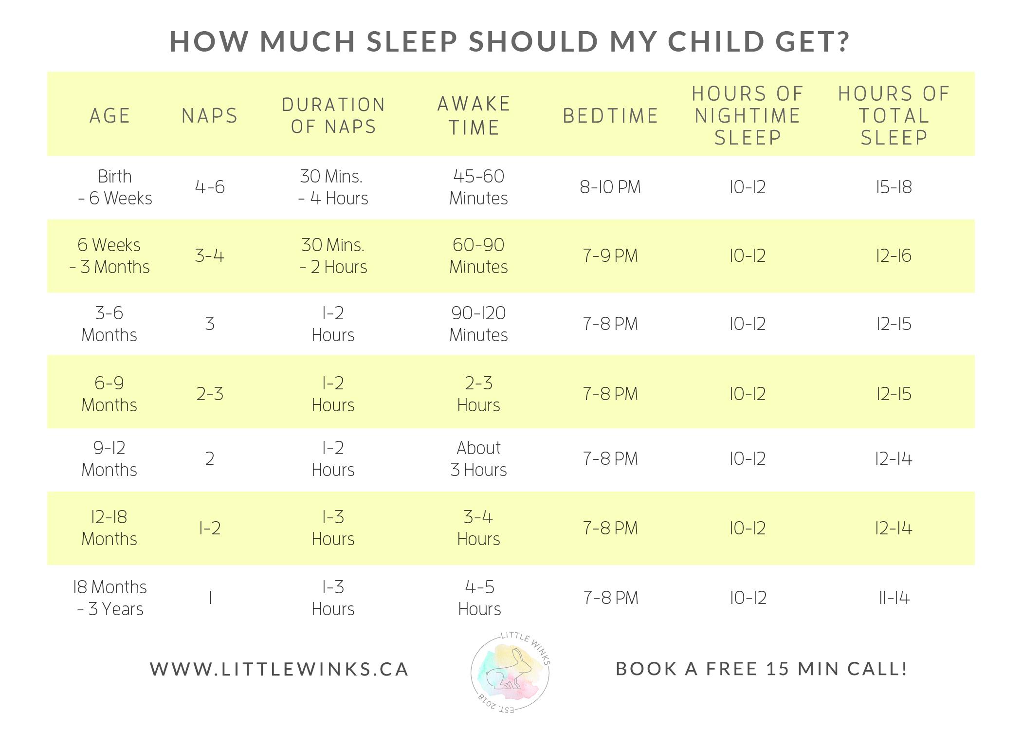 LW - Sleep Chart-01.jpg