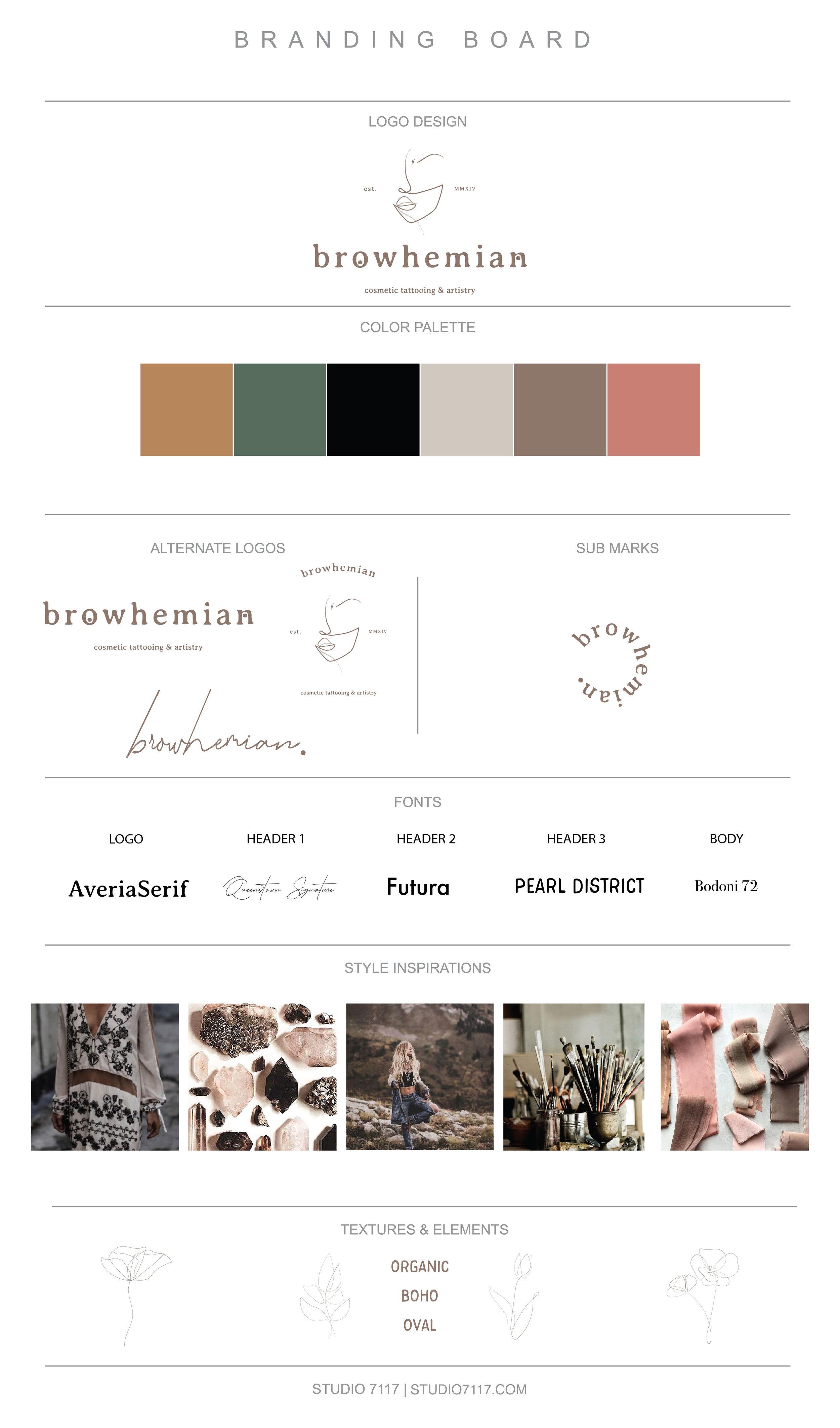 Esthetician Branding Board
