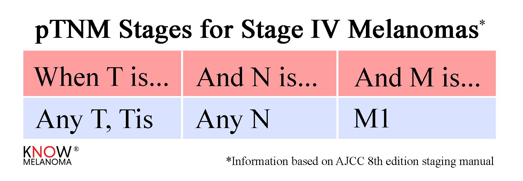 pTNM_StageIV.jpg