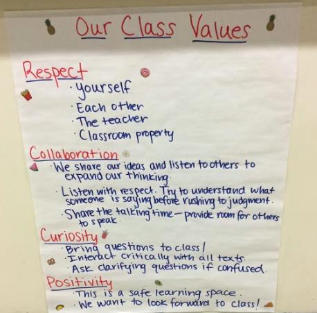 Ms. Wolfenden's Class Values